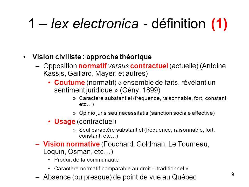 1 – lex electronica - définition (1)
