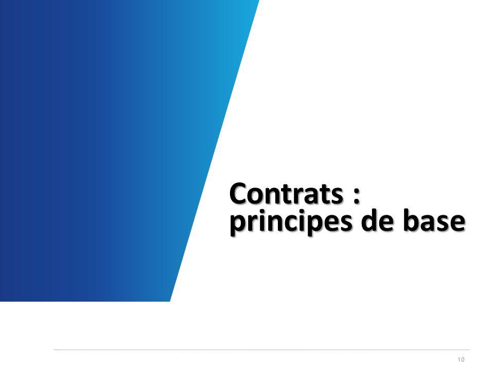 Contrats : principes de base
