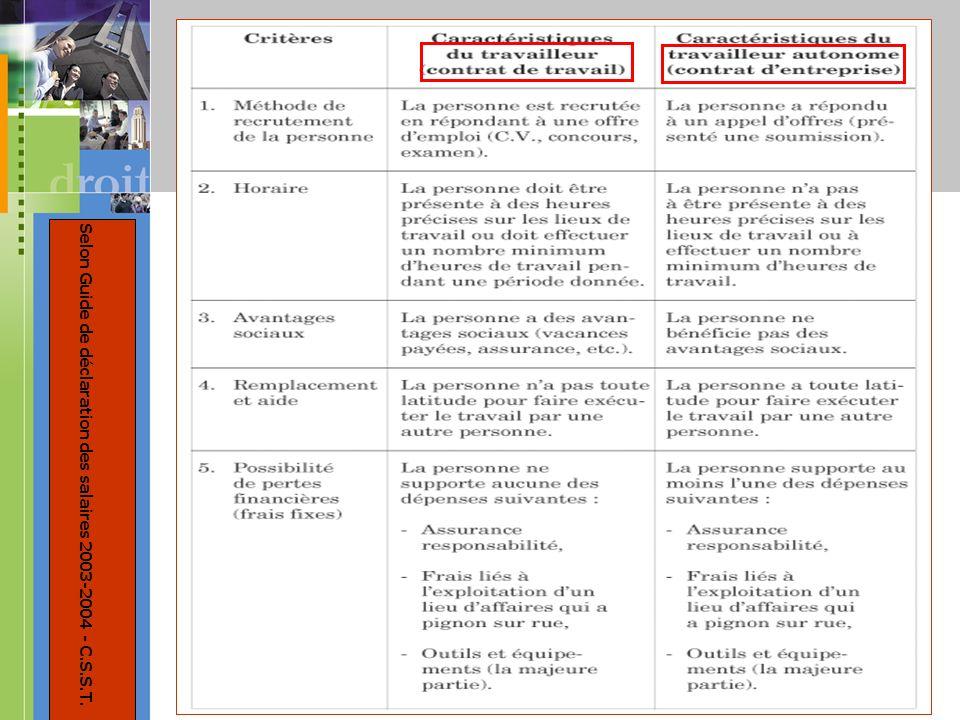 Selon Guide de déclaration des salaires 2003-2004 - C.S.S.T.