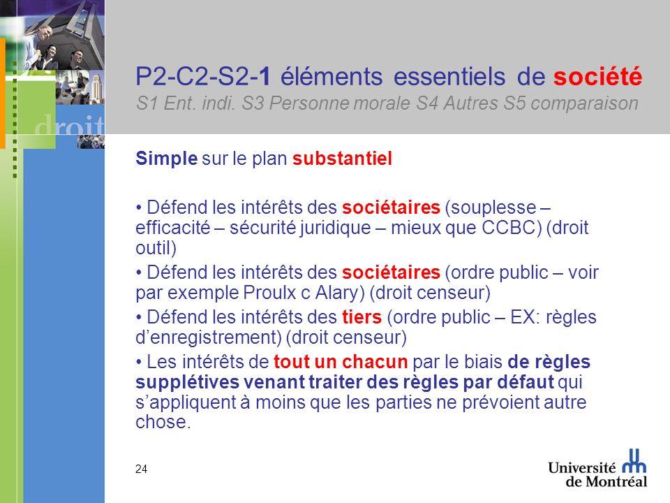 P2-C2-S2-1 éléments essentiels de société S1 Ent. indi