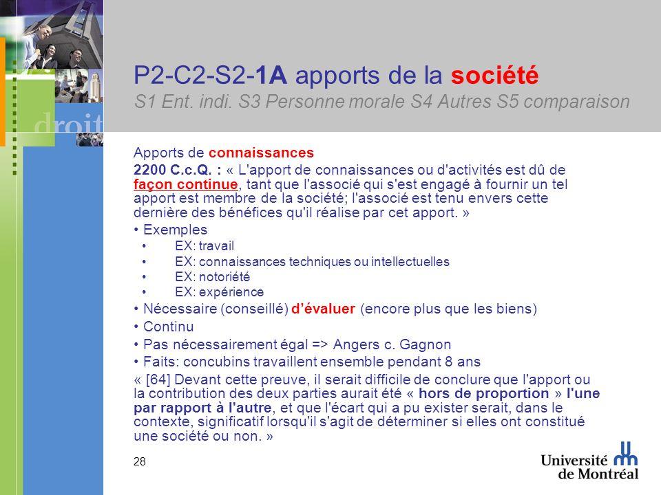 P2-C2-S2-1A apports de la société S1 Ent. indi