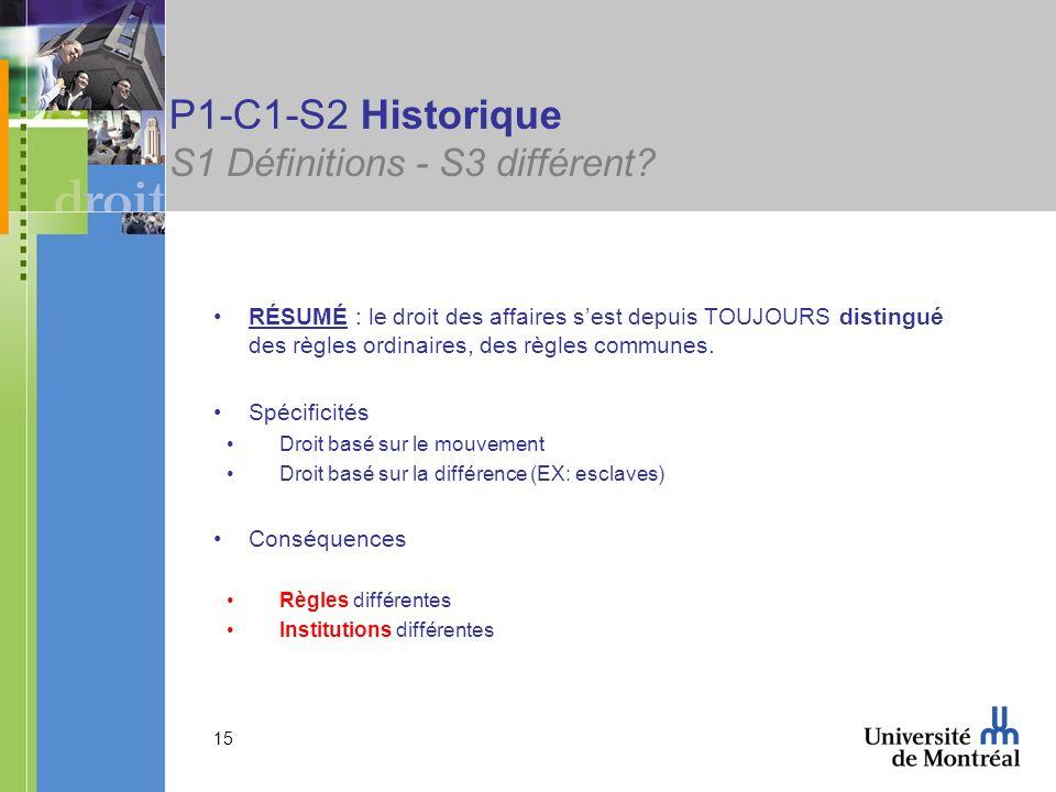 P1-C1-S2 Historique S1 Définitions - S3 différent