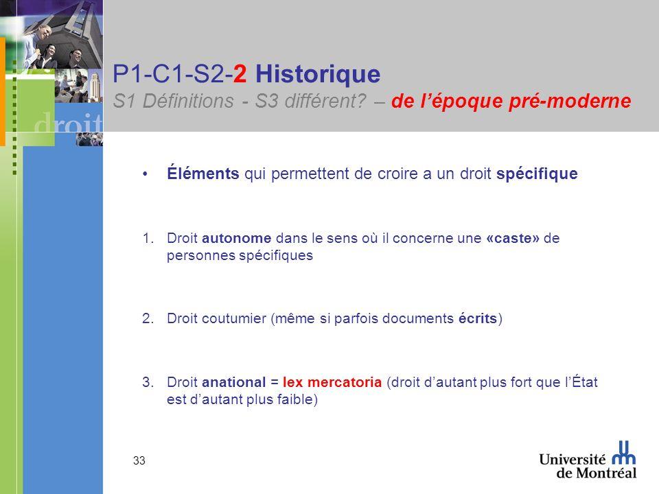 P1-C1-S2-2 Historique S1 Définitions - S3 différent