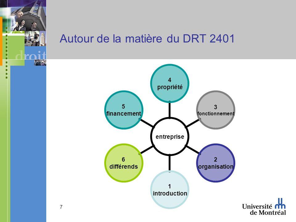 Autour de la matière du DRT 2401