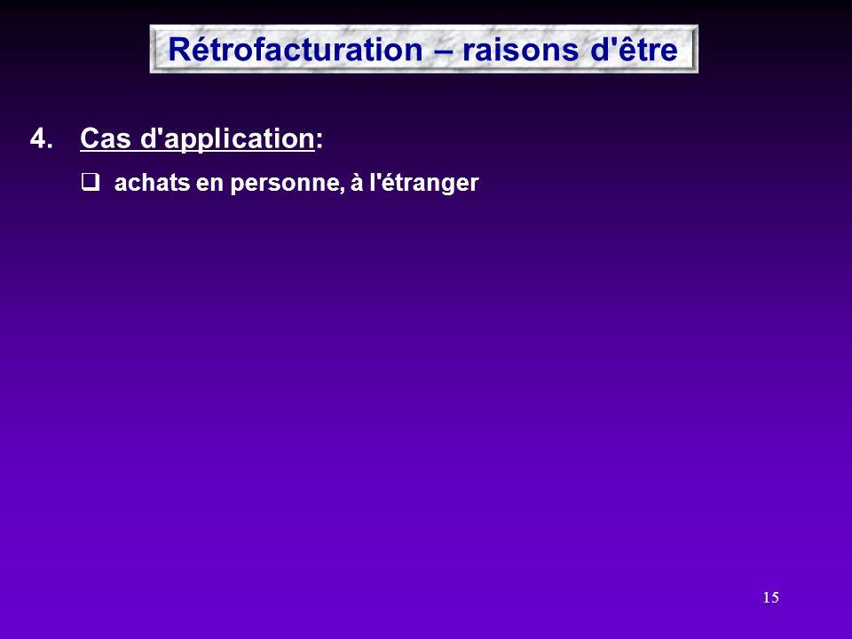 Rétrofacturation – raisons d être