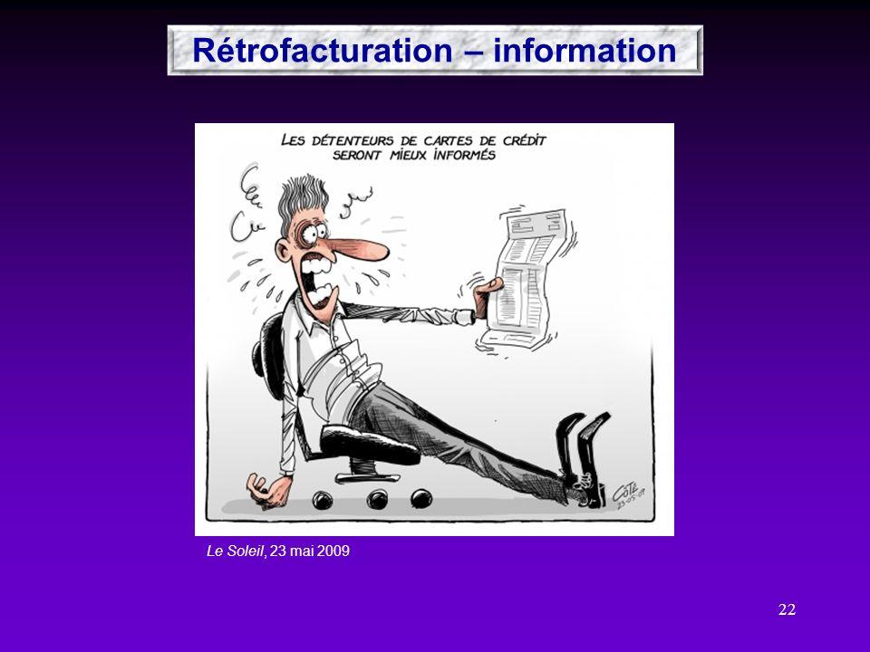 Rétrofacturation – information