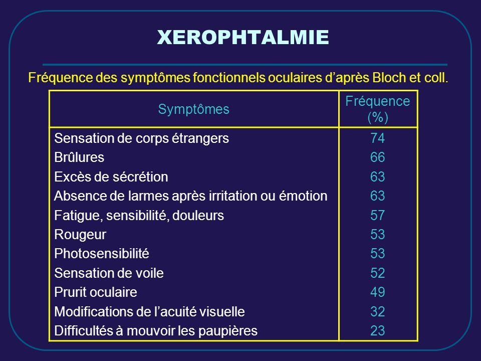 fatigue oculaire symptômes