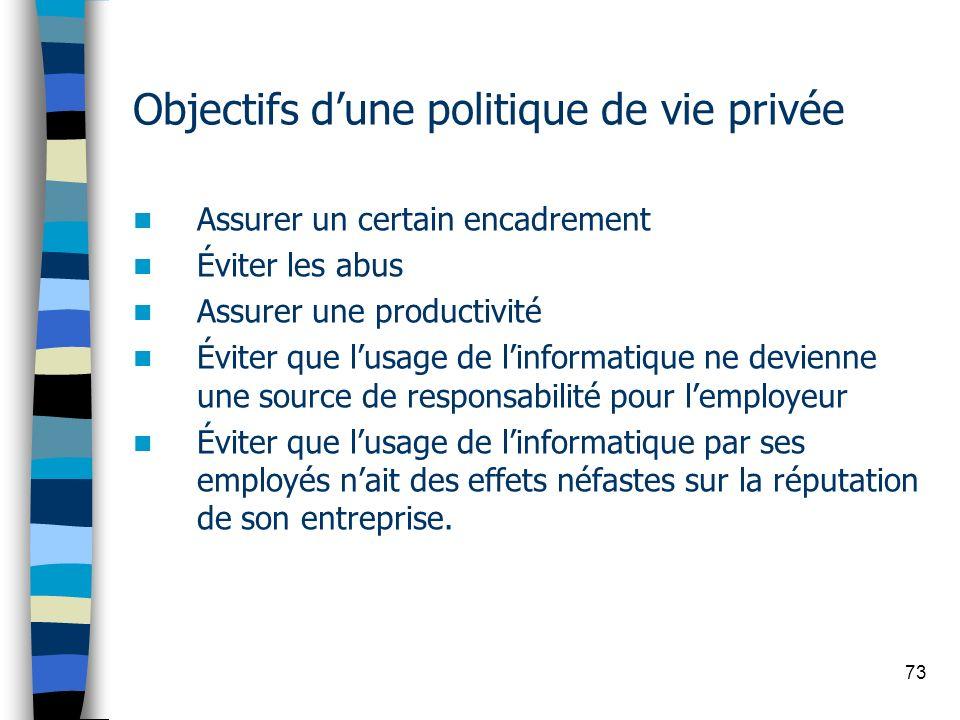 Objectifs d'une politique de vie privée