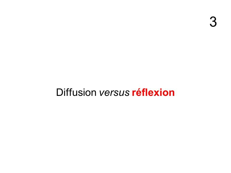 Diffusion versus réflexion