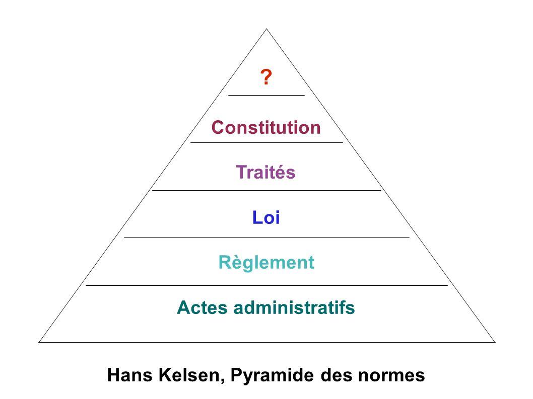 Hans Kelsen, Pyramide des normes