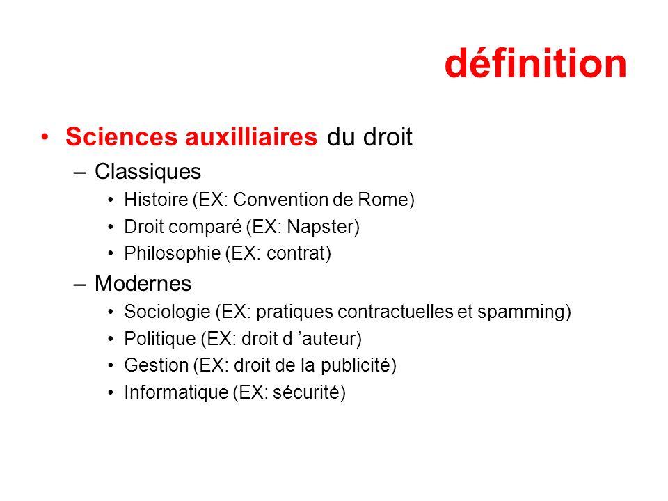 définition Sciences auxilliaires du droit Classiques Modernes