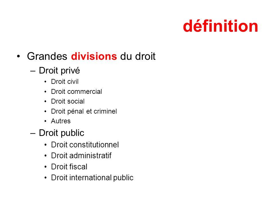 définition Grandes divisions du droit Droit privé Droit public