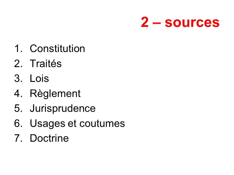 2 – sources Constitution Traités Lois Règlement Jurisprudence