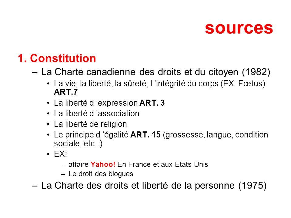 sources1. Constitution. La Charte canadienne des droits et du citoyen (1982) La vie, la liberté, la sûreté, l 'intégrité du corps (EX: Fœtus) ART.7.