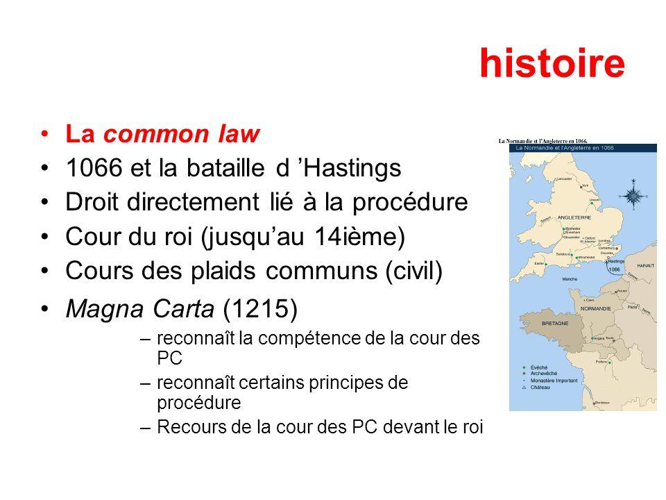 histoire La common law 1066 et la bataille d 'Hastings