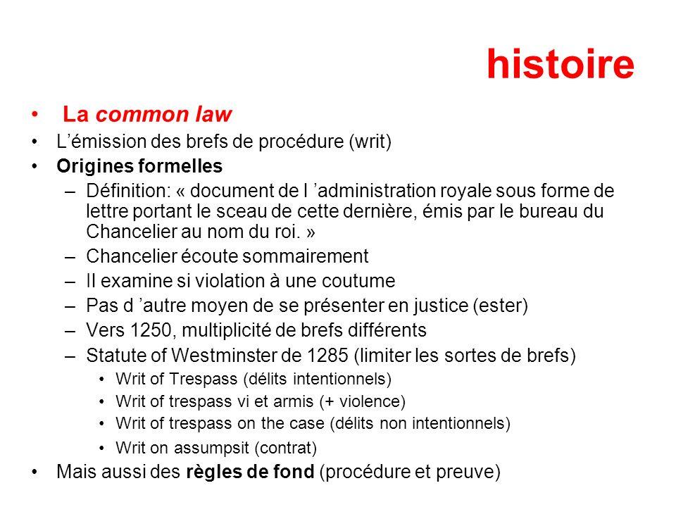 histoire La common law L'émission des brefs de procédure (writ)