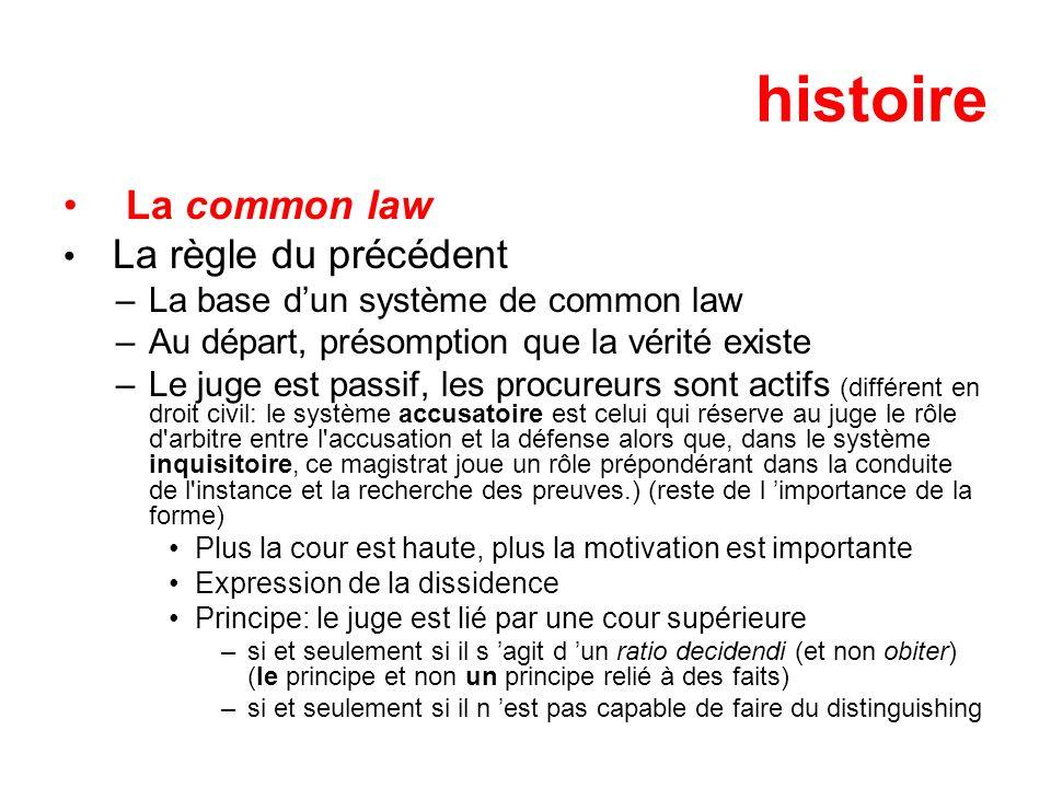 histoire La common law La règle du précédent