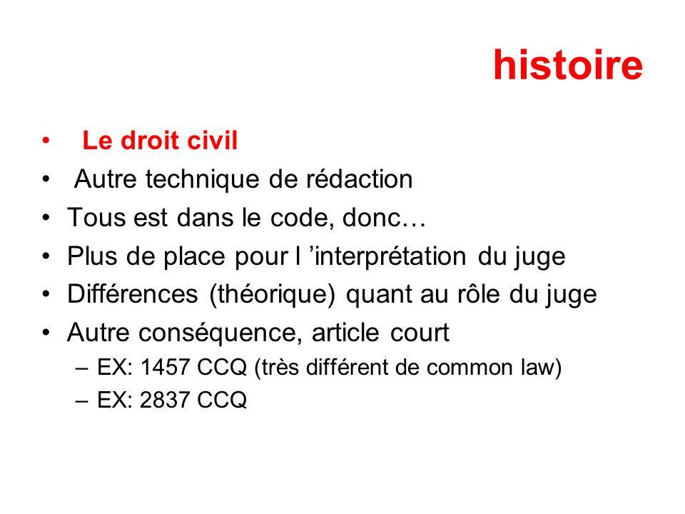 histoire Le droit civil Autre technique de rédaction