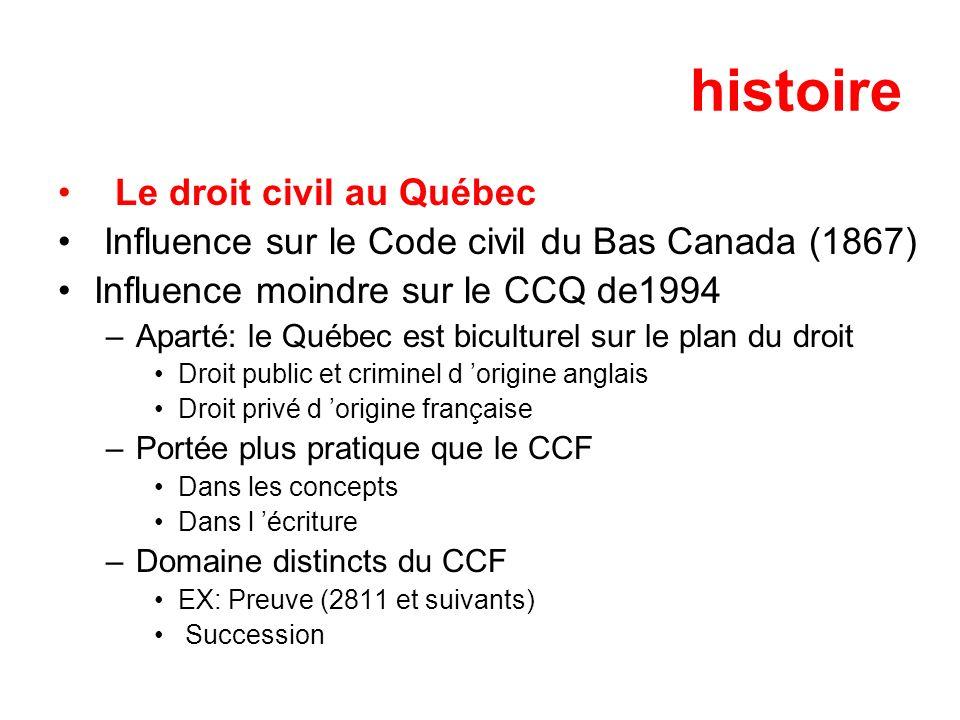histoire Le droit civil au Québec