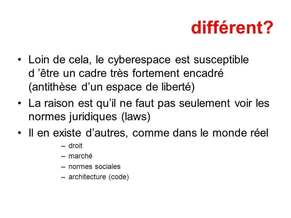 différent Loin de cela, le cyberespace est susceptible d 'être un cadre très fortement encadré (antithèse d'un espace de liberté)