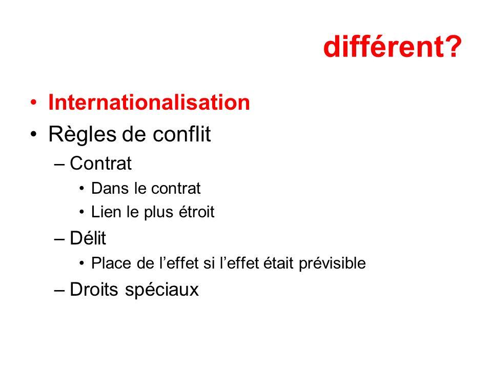 différent Internationalisation Règles de conflit Contrat Délit