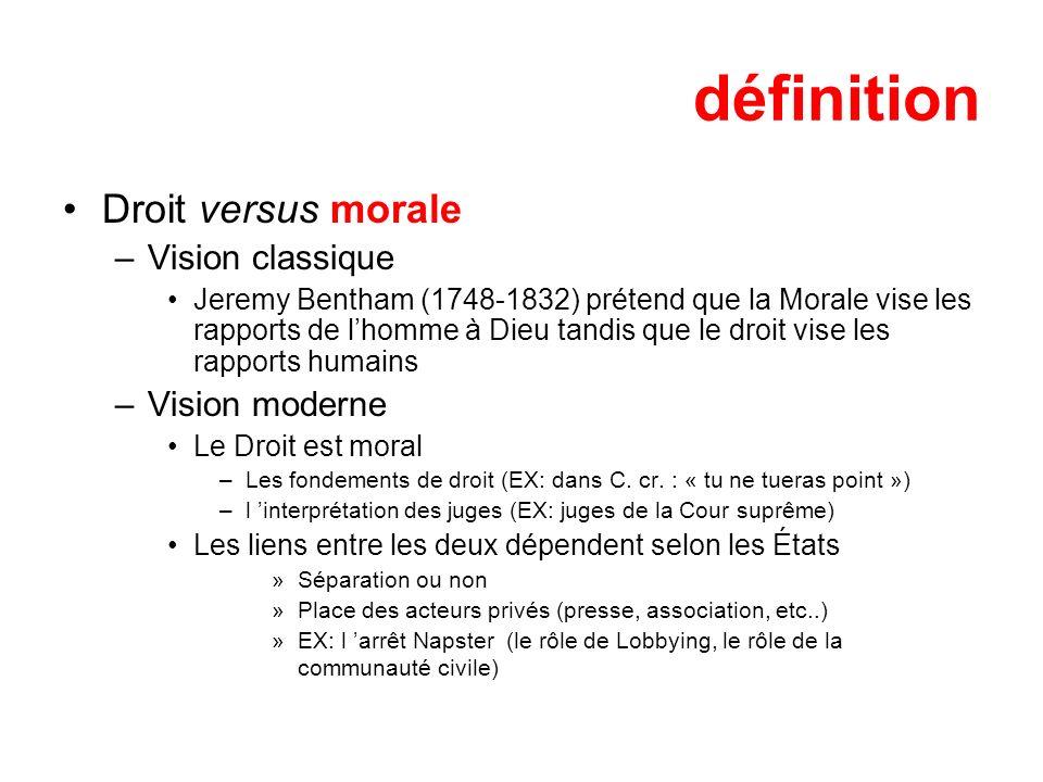définition Droit versus morale Vision classique Vision moderne