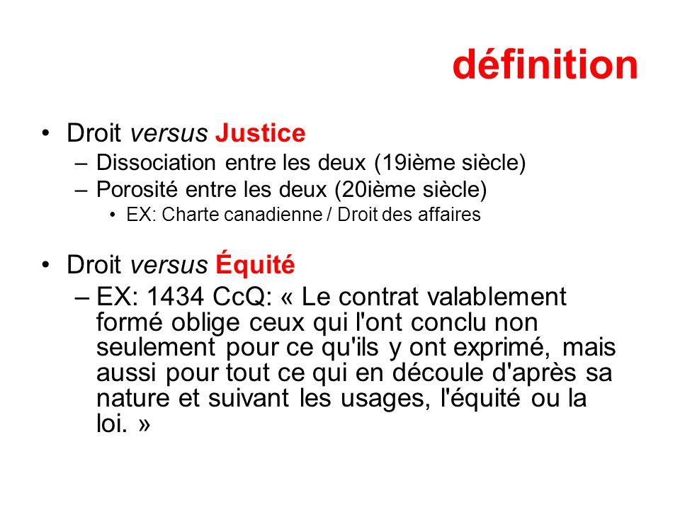 définition Droit versus Justice Droit versus Équité