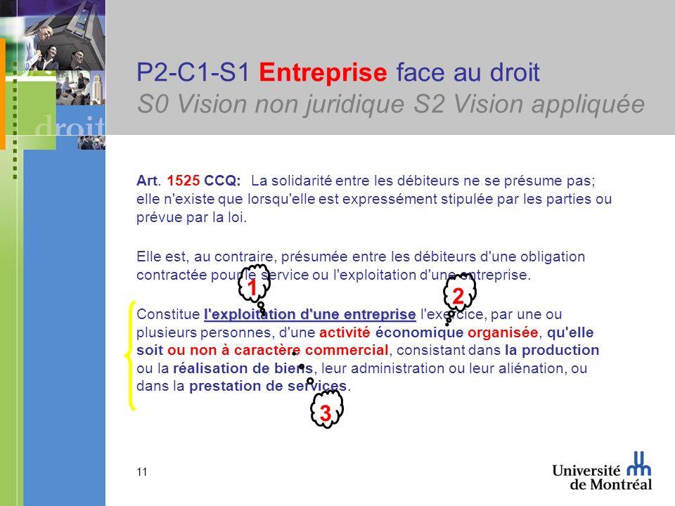 P2-C1-S1 Entreprise face au droit S0 Vision non juridique S2 Vision appliquée