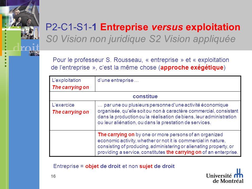 P2-C1-S1-1 Entreprise versus exploitation S0 Vision non juridique S2 Vision appliquée