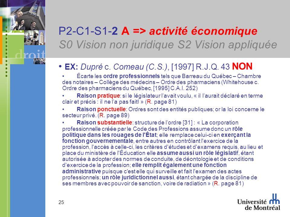 P2-C1-S1-2 A => activité économique S0 Vision non juridique S2 Vision appliquée