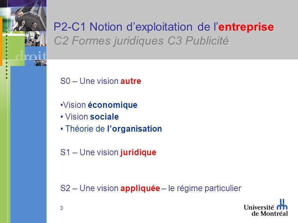 P2-C1 Notion d'exploitation de l'entreprise C2 Formes juridiques C3 Publicité