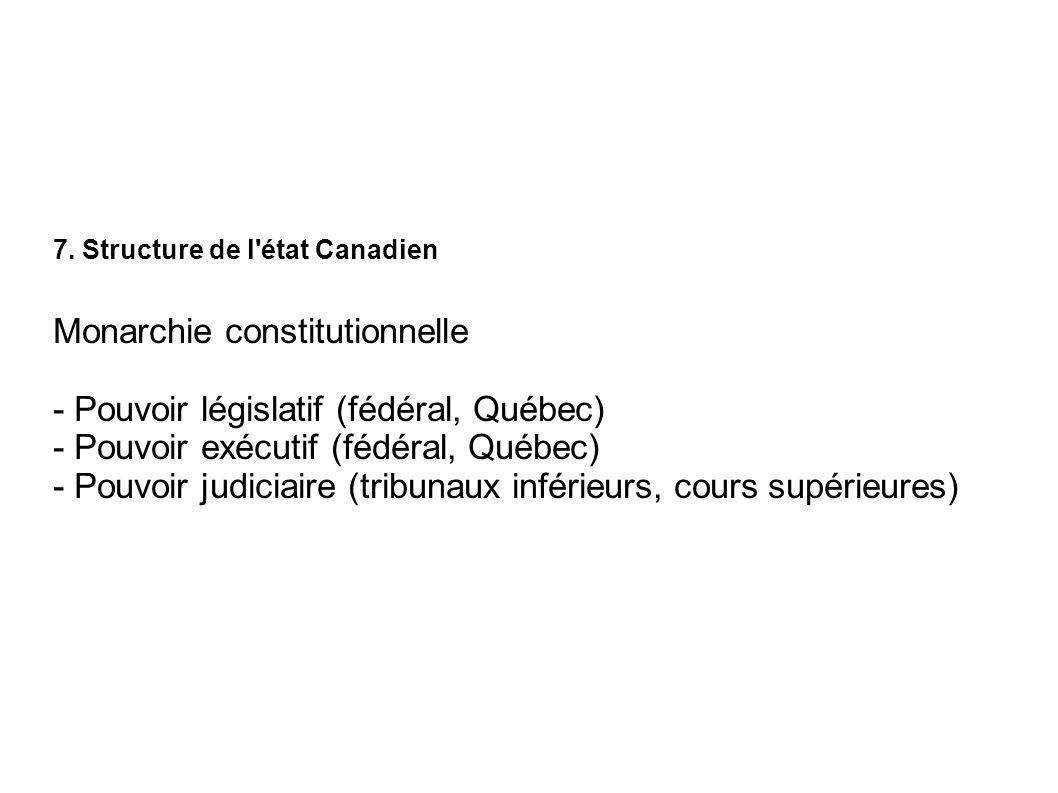 Monarchie constitutionnelle - Pouvoir législatif (fédéral, Québec)