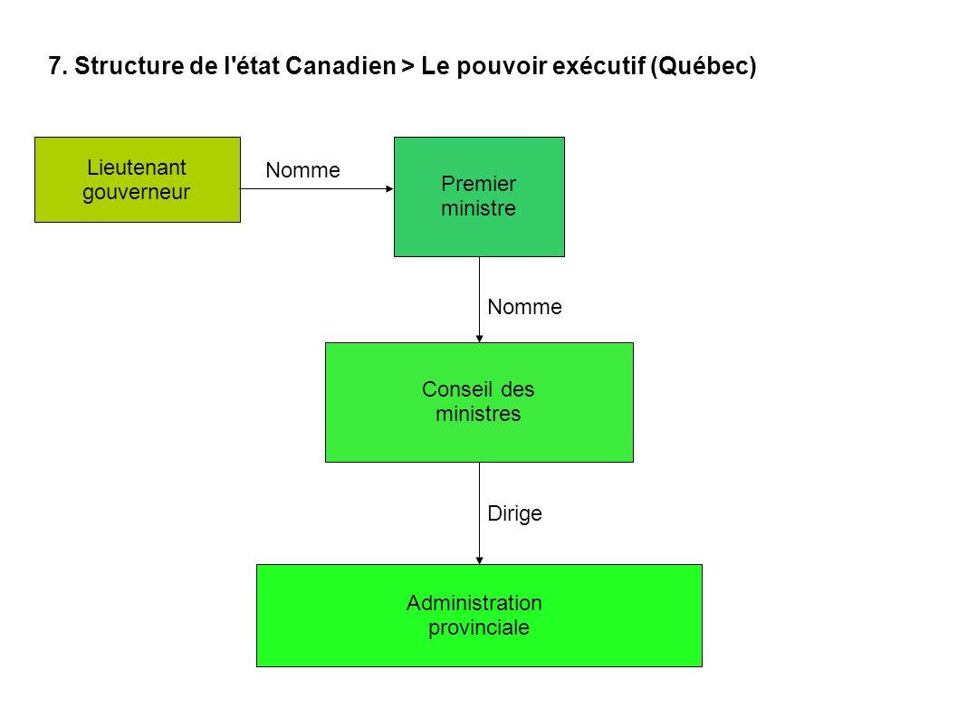 7. Structure de l état Canadien > Le pouvoir exécutif (Québec)