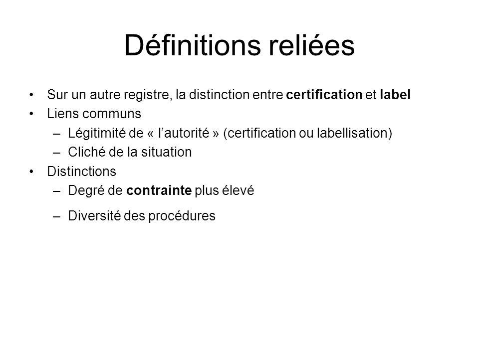 Définitions reliées Sur un autre registre, la distinction entre certification et label. Liens communs.