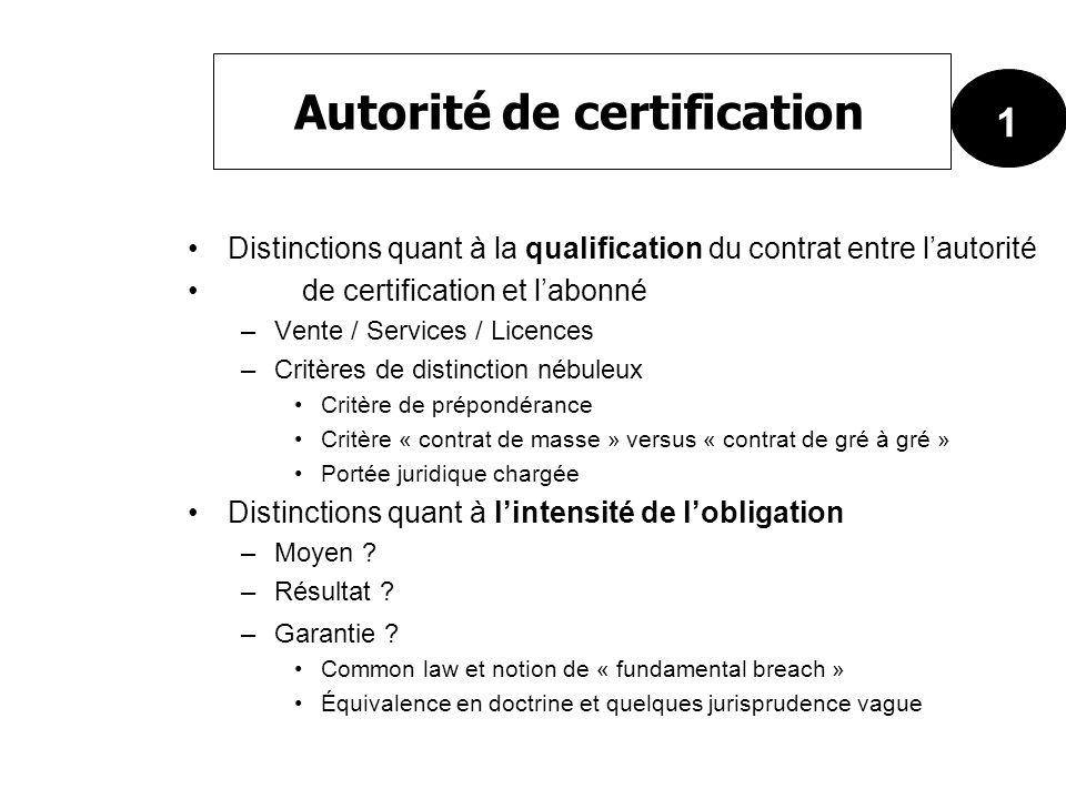 Autorité de certification