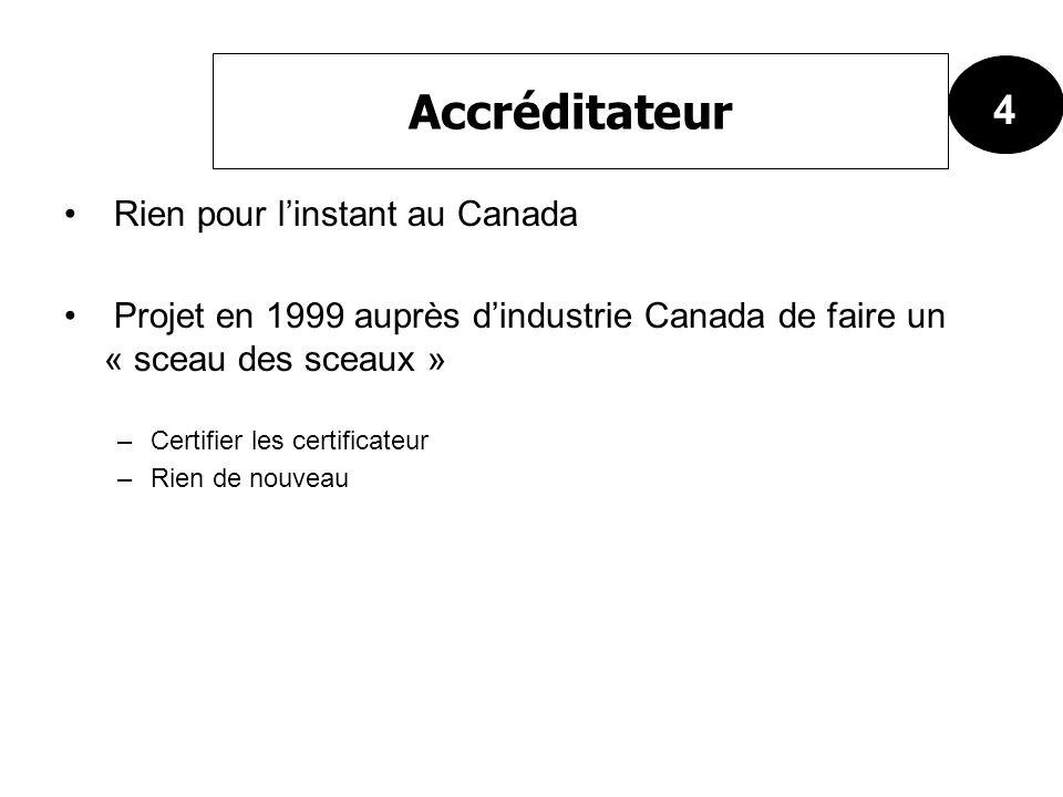 Accréditateur 4 Rien pour l'instant au Canada
