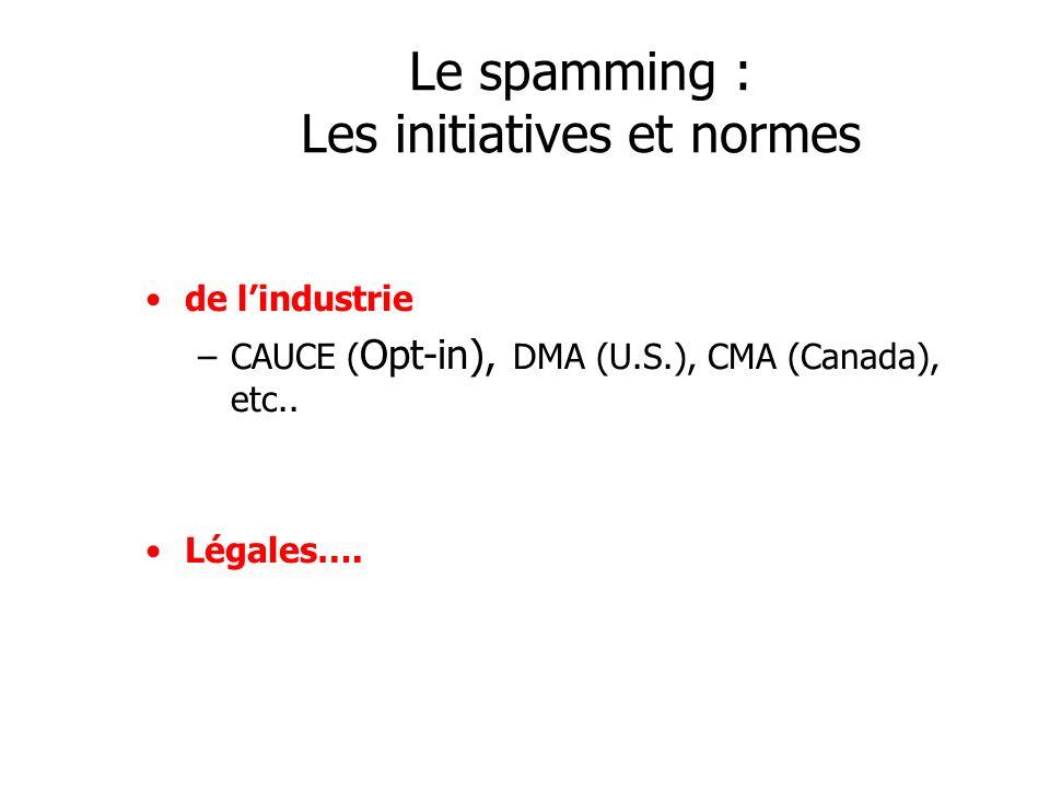 Le spamming : Les initiatives et normes