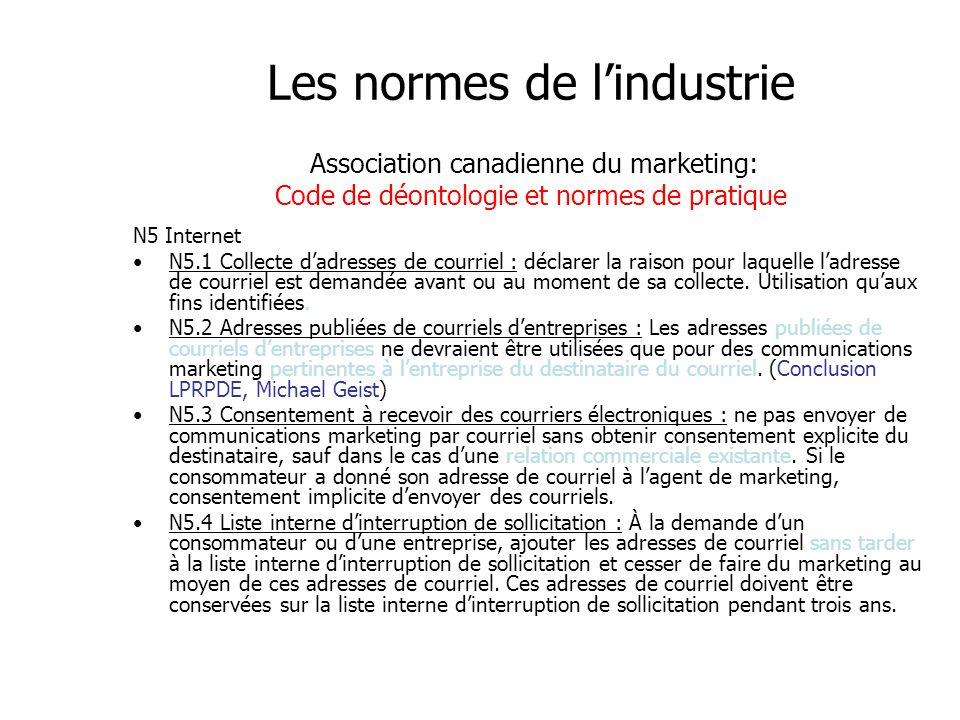 Les normes de l'industrie