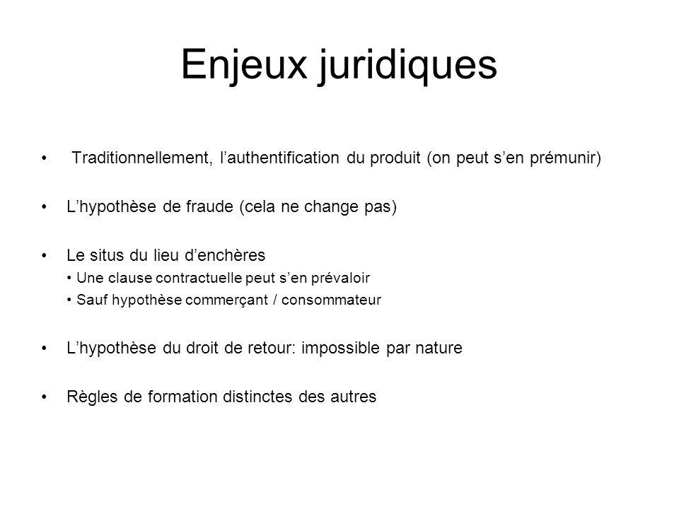 Enjeux juridiques Traditionnellement, l'authentification du produit (on peut s'en prémunir) L'hypothèse de fraude (cela ne change pas)