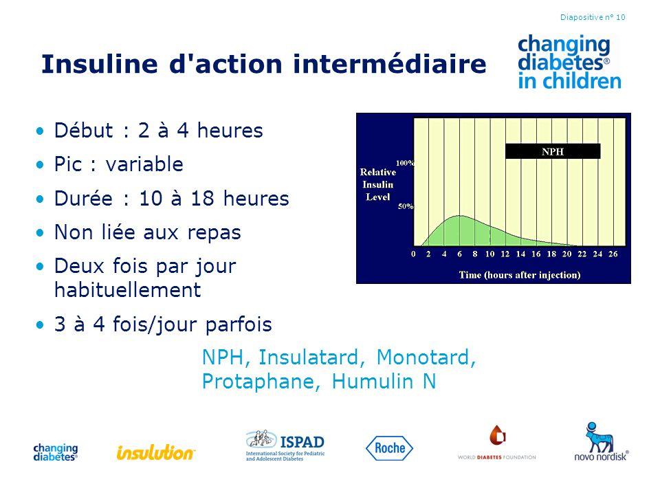Insuline d action intermédiaire