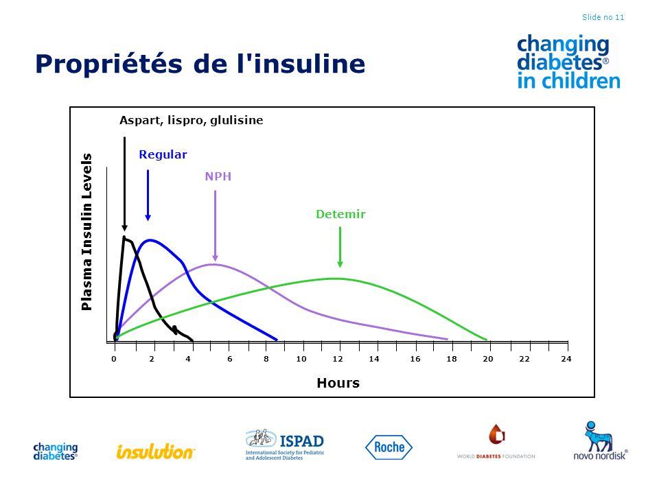 Propriétés de l insuline