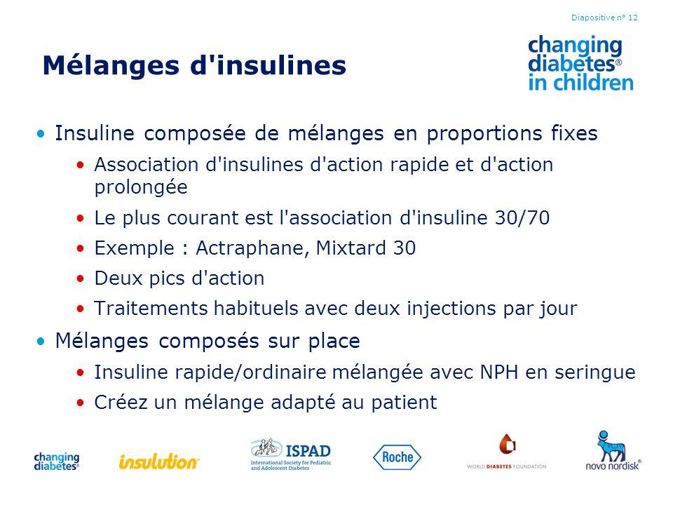 Mélanges d insulines Insuline composée de mélanges en proportions fixes. Association d insulines d action rapide et d action prolongée.