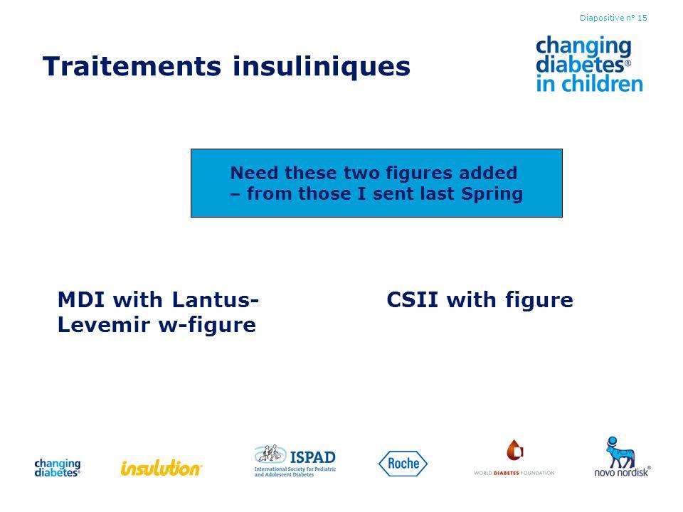 Traitements insuliniques