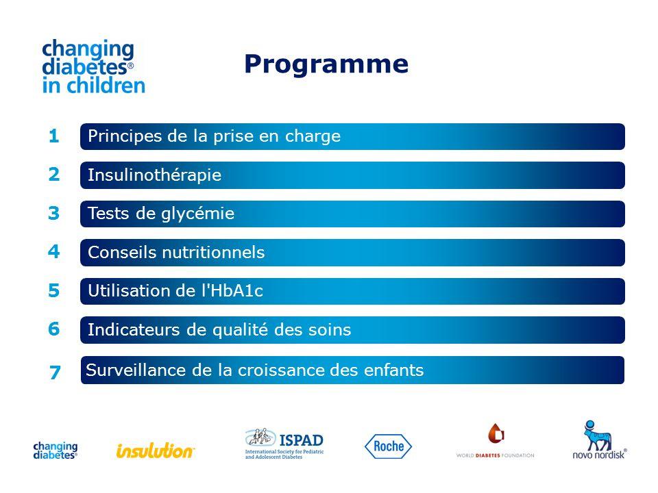 Programme 1 2 3 4 5 6 7 Principes de la prise en charge