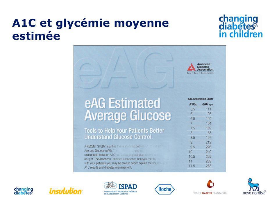 A1C et glycémie moyenne estimée