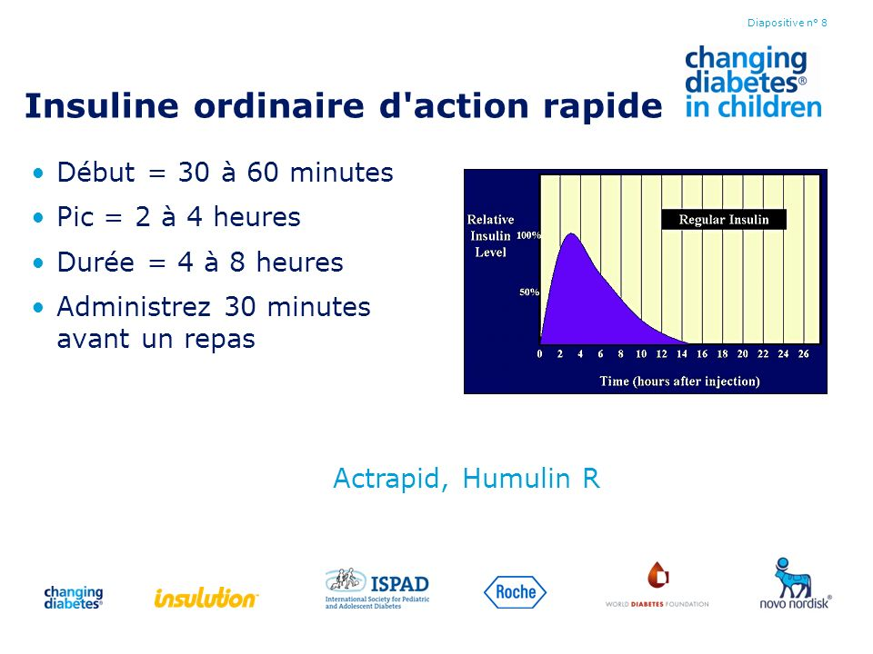 Insuline ordinaire d action rapide