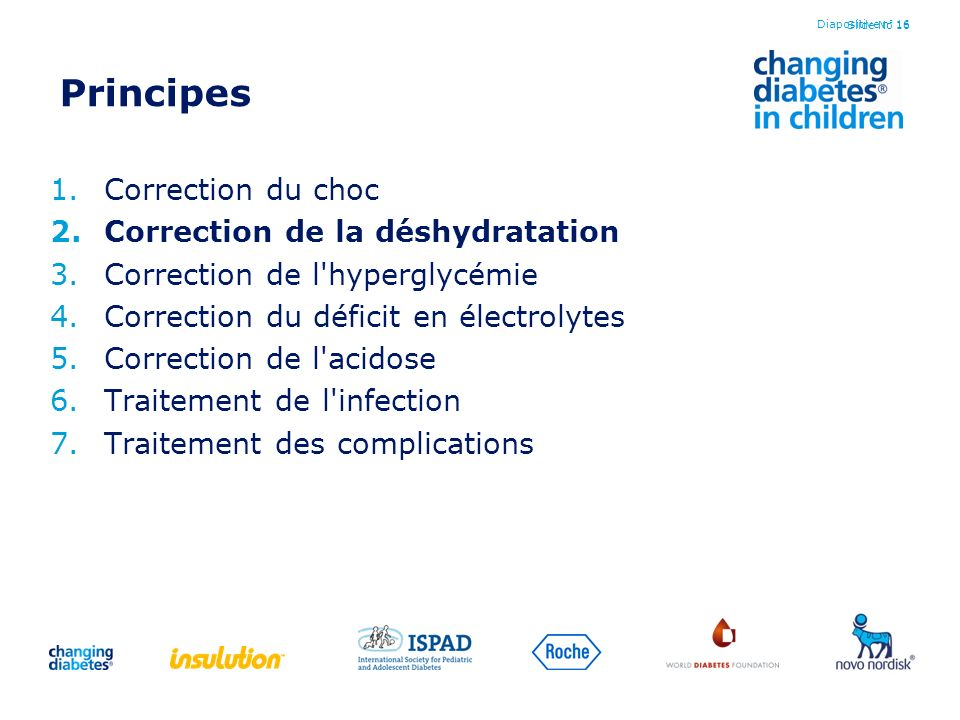 Principes Correction du choc Correction de la déshydratation