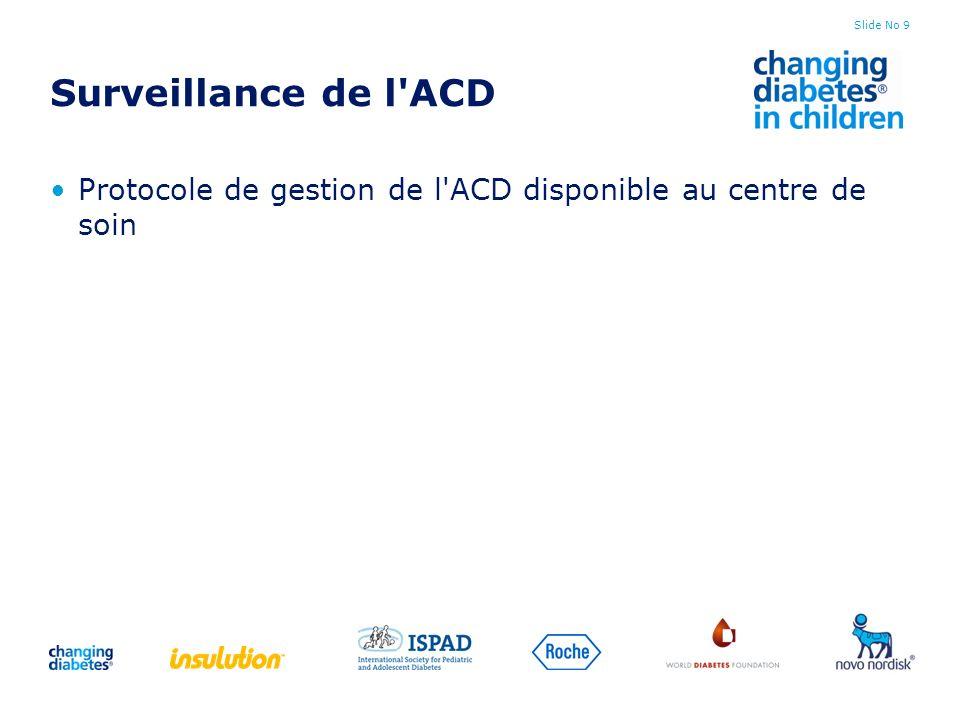 Surveillance de l ACD Protocole de gestion de l ACD disponible au centre de soin