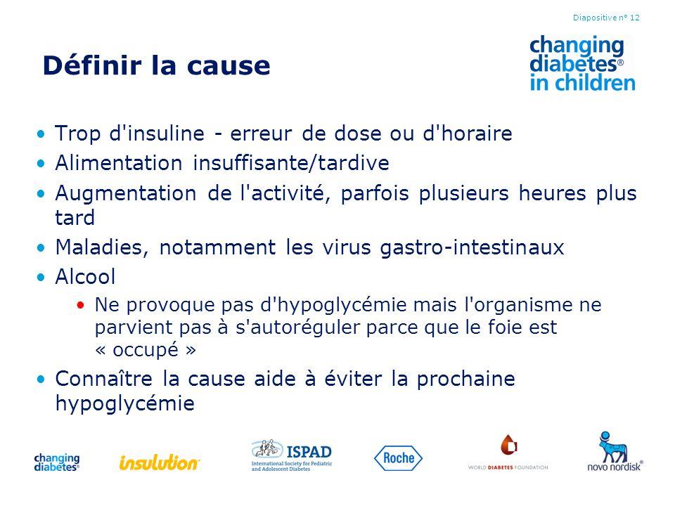 Définir la cause Trop d insuline - erreur de dose ou d horaire