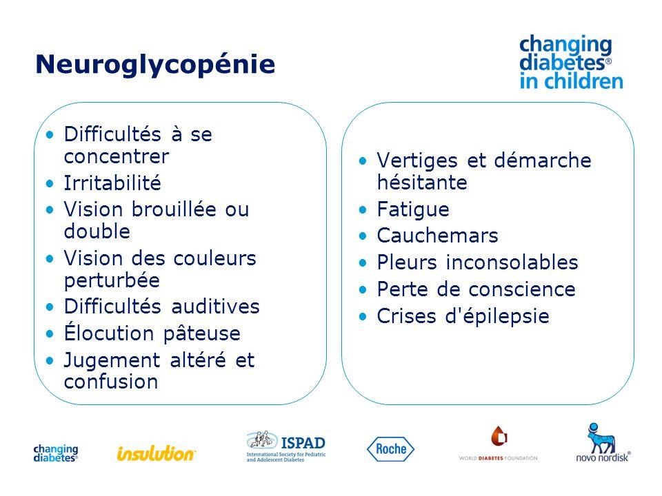 Neuroglycopénie Difficultés à se concentrer Irritabilité